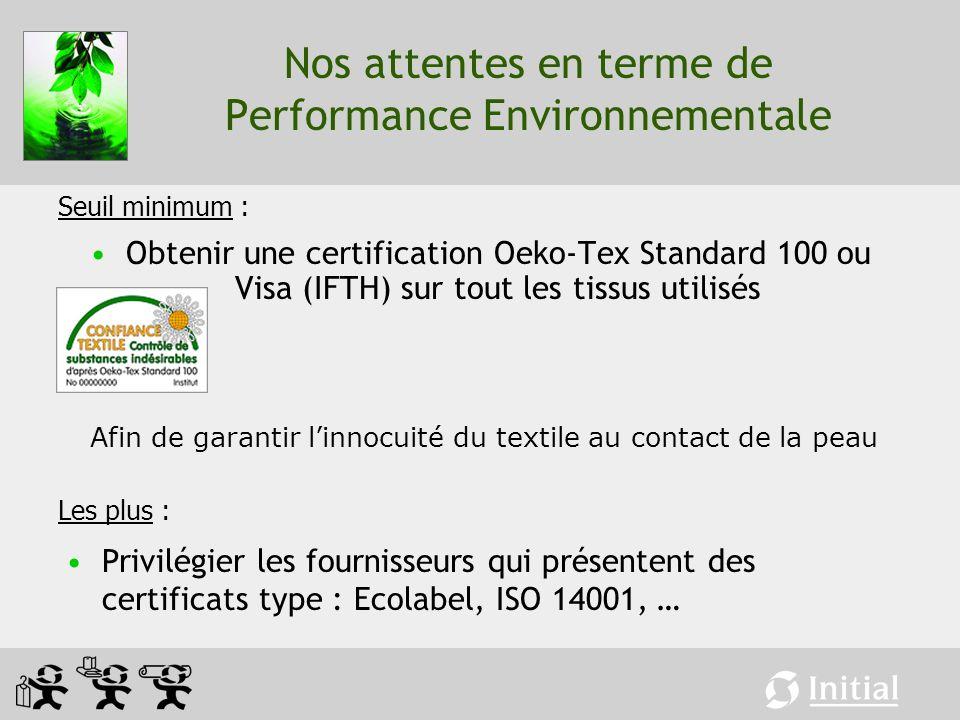 Nos attentes en terme de Performance Environnementale