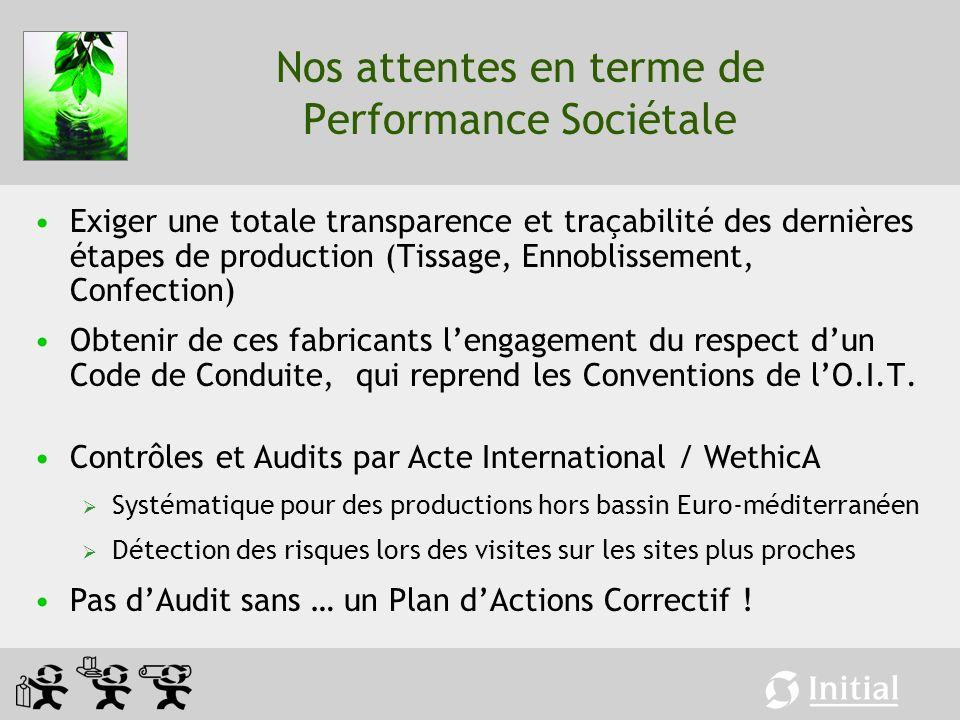 Nos attentes en terme de Performance Sociétale