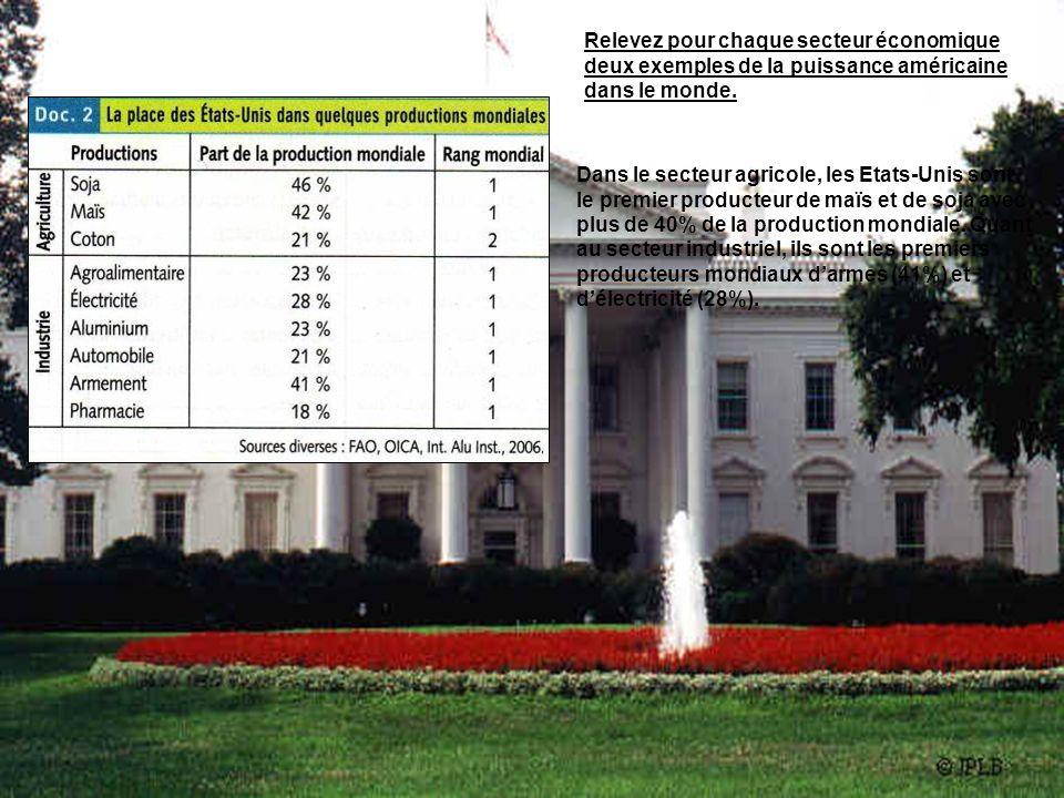 Relevez pour chaque secteur économique deux exemples de la puissance américaine dans le monde.