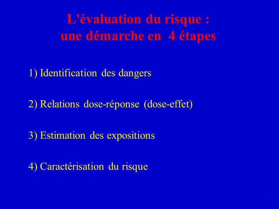 L évaluation du risque :