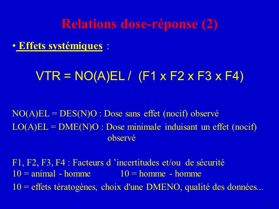 Relations dose-réponse (2)
