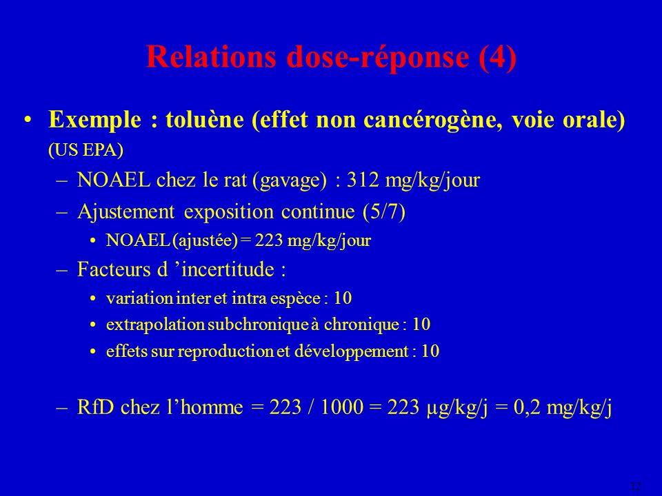 Relations dose-réponse (4)