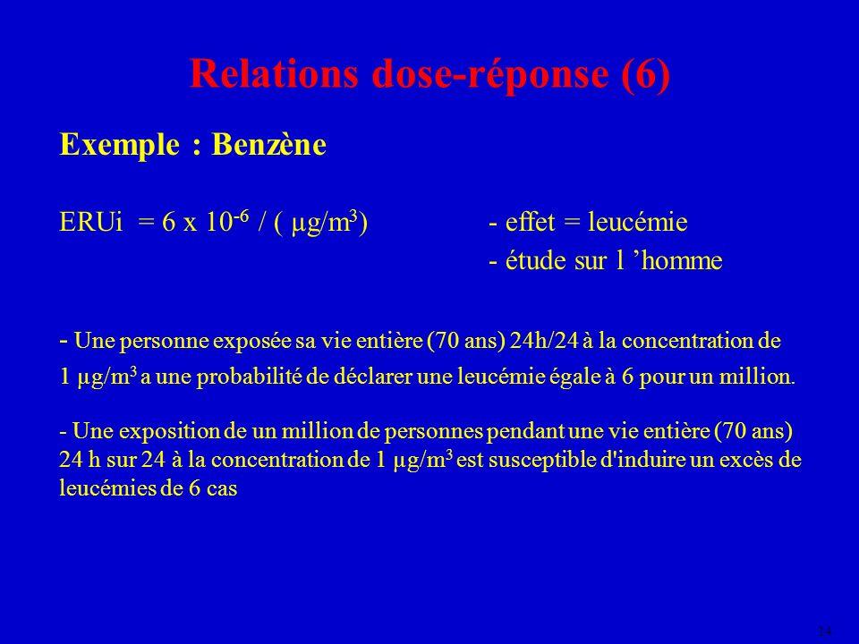 Relations dose-réponse (6)