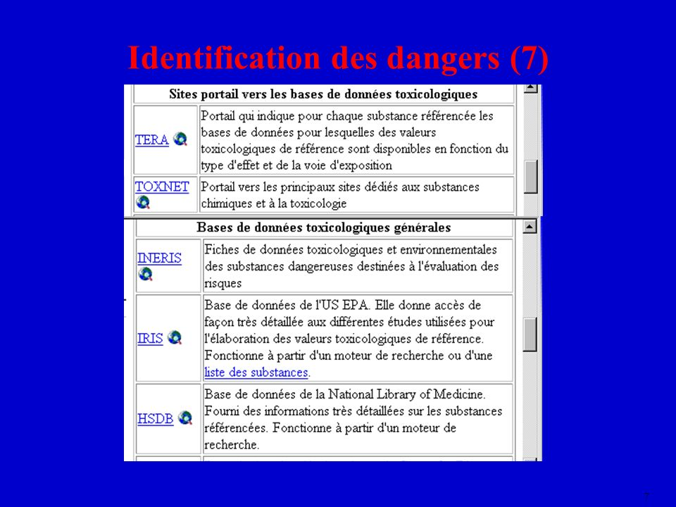Identification des dangers (7)