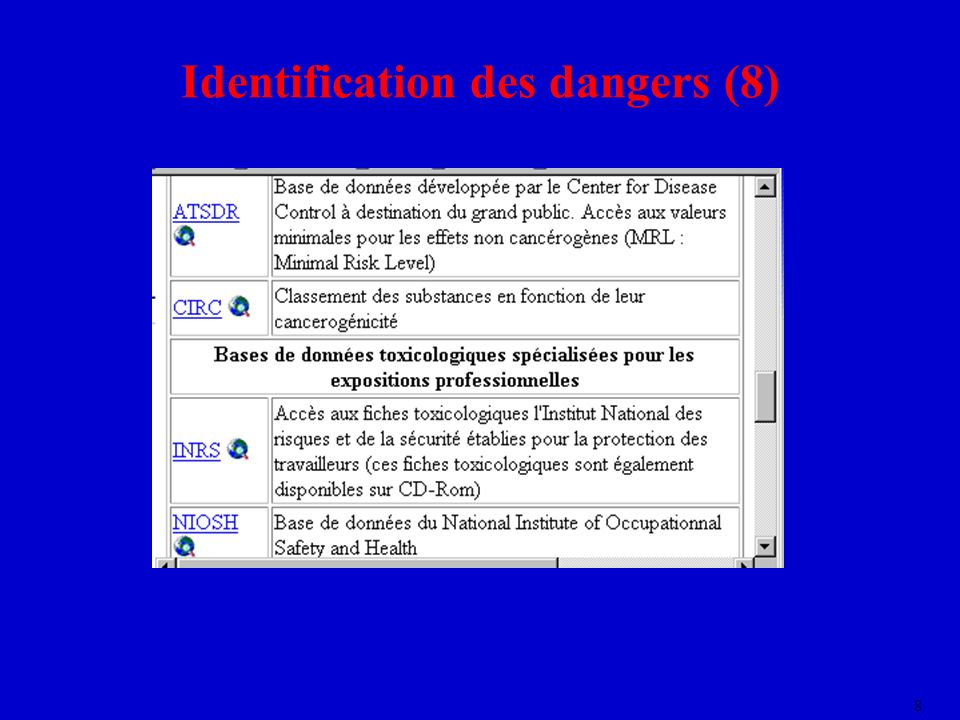 Identification des dangers (8)