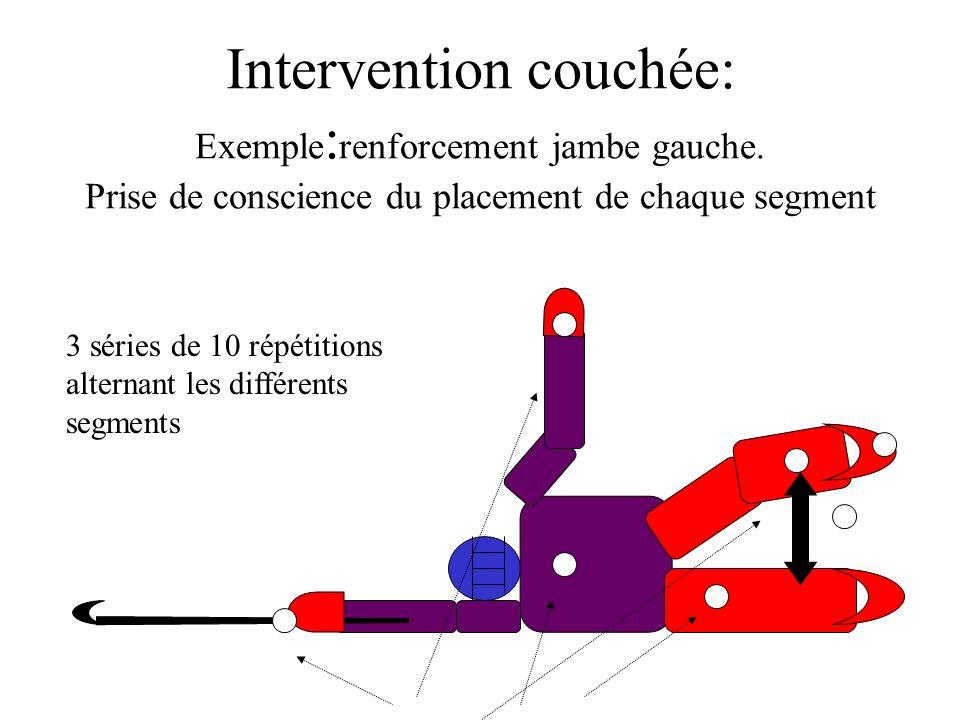 Intervention couchée: Exemple:renforcement jambe gauche