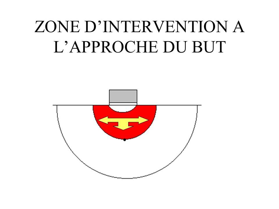 ZONE D'INTERVENTION A L'APPROCHE DU BUT