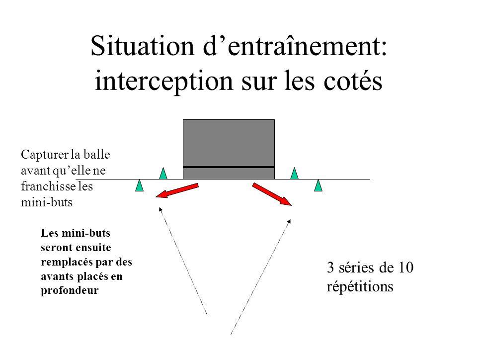 Situation d'entraînement: interception sur les cotés