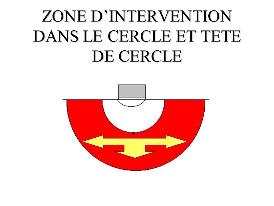ZONE D'INTERVENTION DANS LE CERCLE ET TETE DE CERCLE