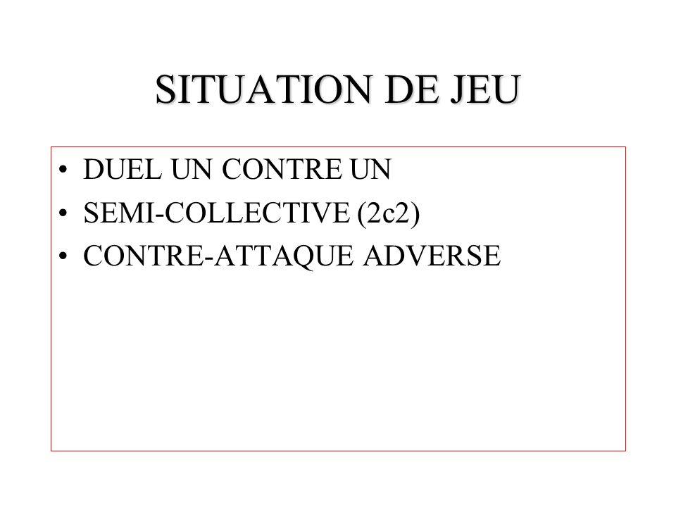 SITUATION DE JEU DUEL UN CONTRE UN SEMI-COLLECTIVE (2c2)