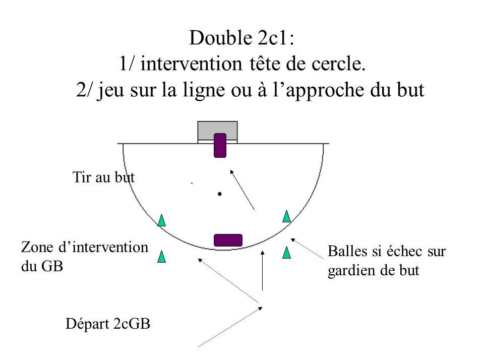 Double 2c1: 1/ intervention tête de cercle