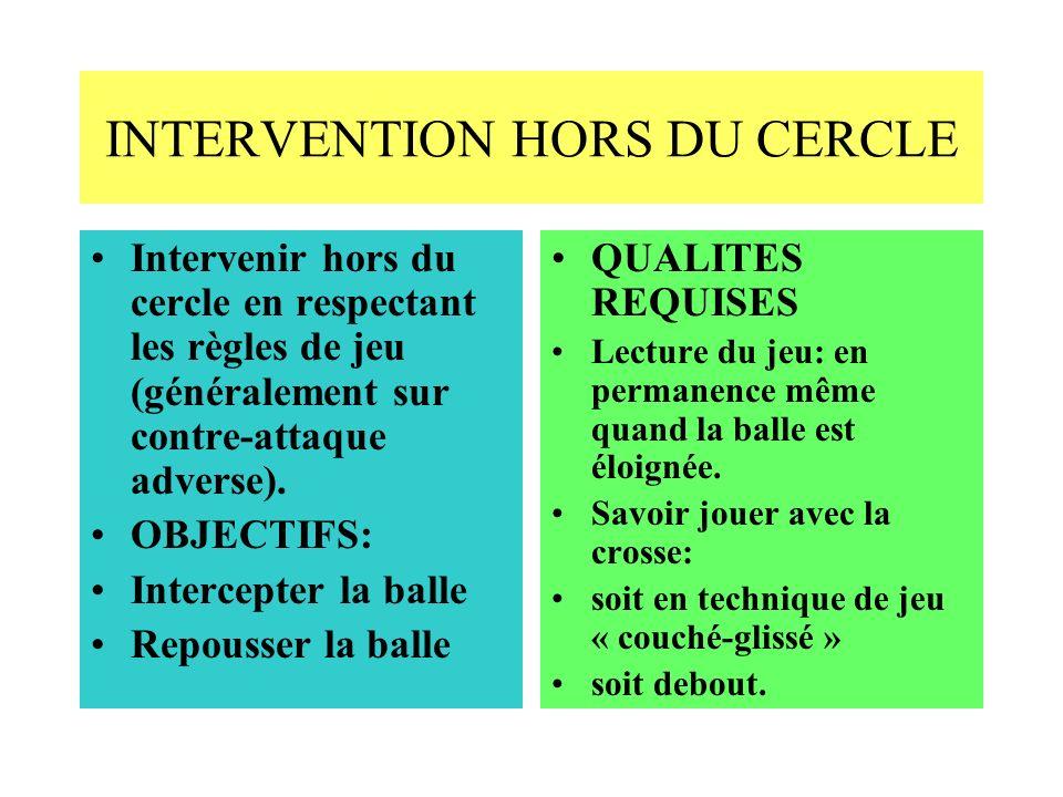 INTERVENTION HORS DU CERCLE