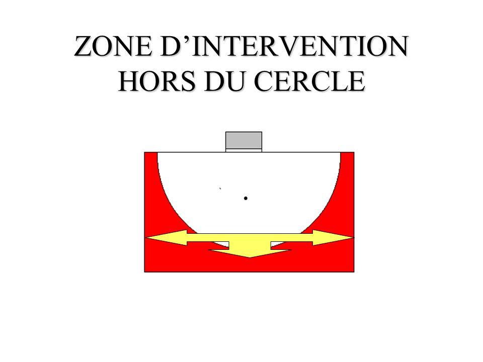 ZONE D'INTERVENTION HORS DU CERCLE