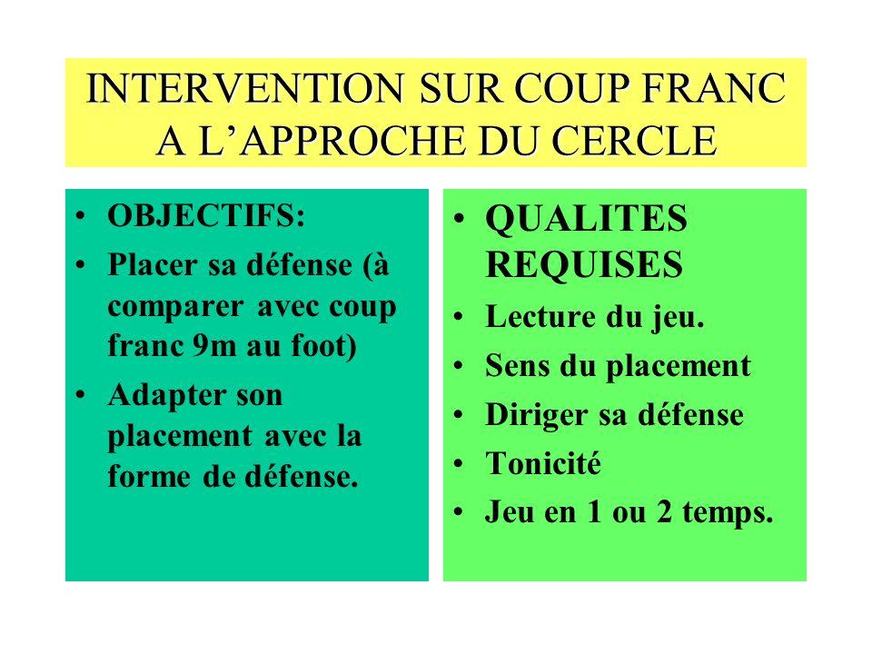 INTERVENTION SUR COUP FRANC A L'APPROCHE DU CERCLE