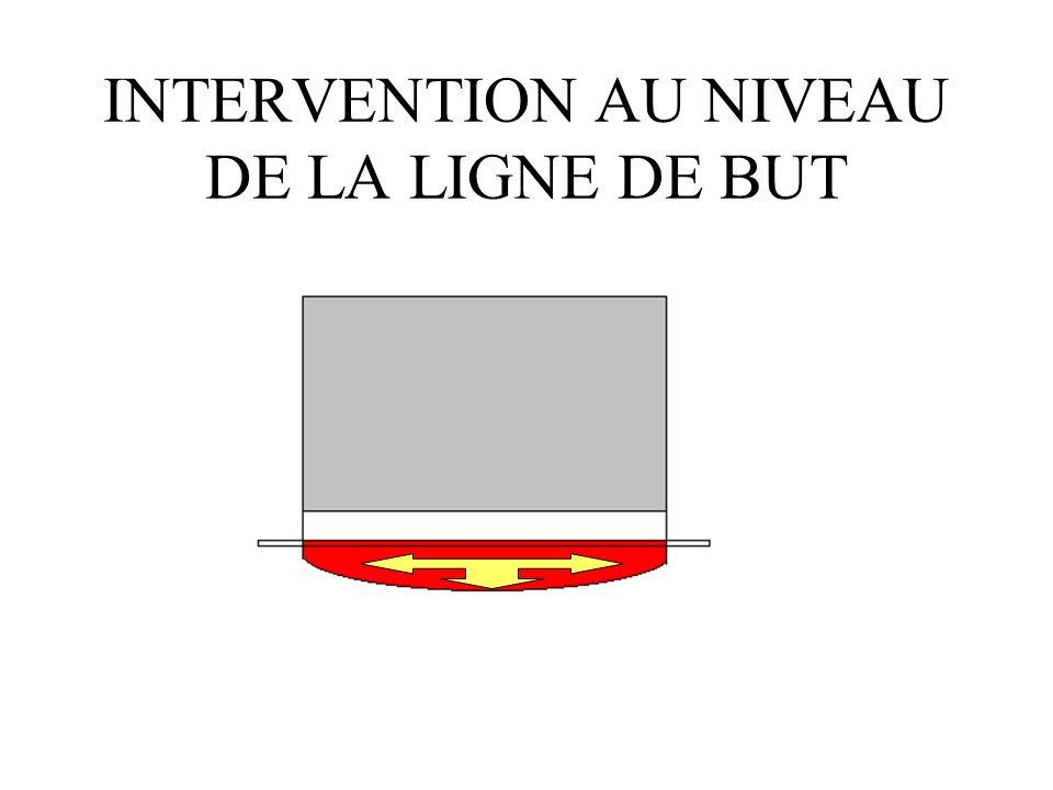 INTERVENTION AU NIVEAU DE LA LIGNE DE BUT
