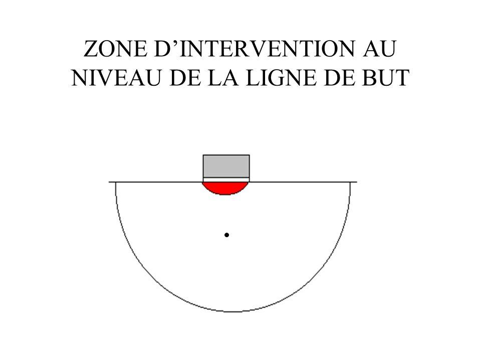 ZONE D'INTERVENTION AU NIVEAU DE LA LIGNE DE BUT