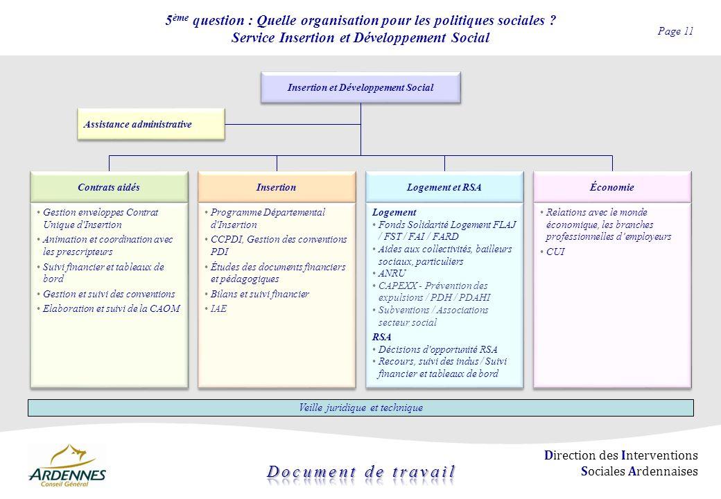 Insertion et Développement Social