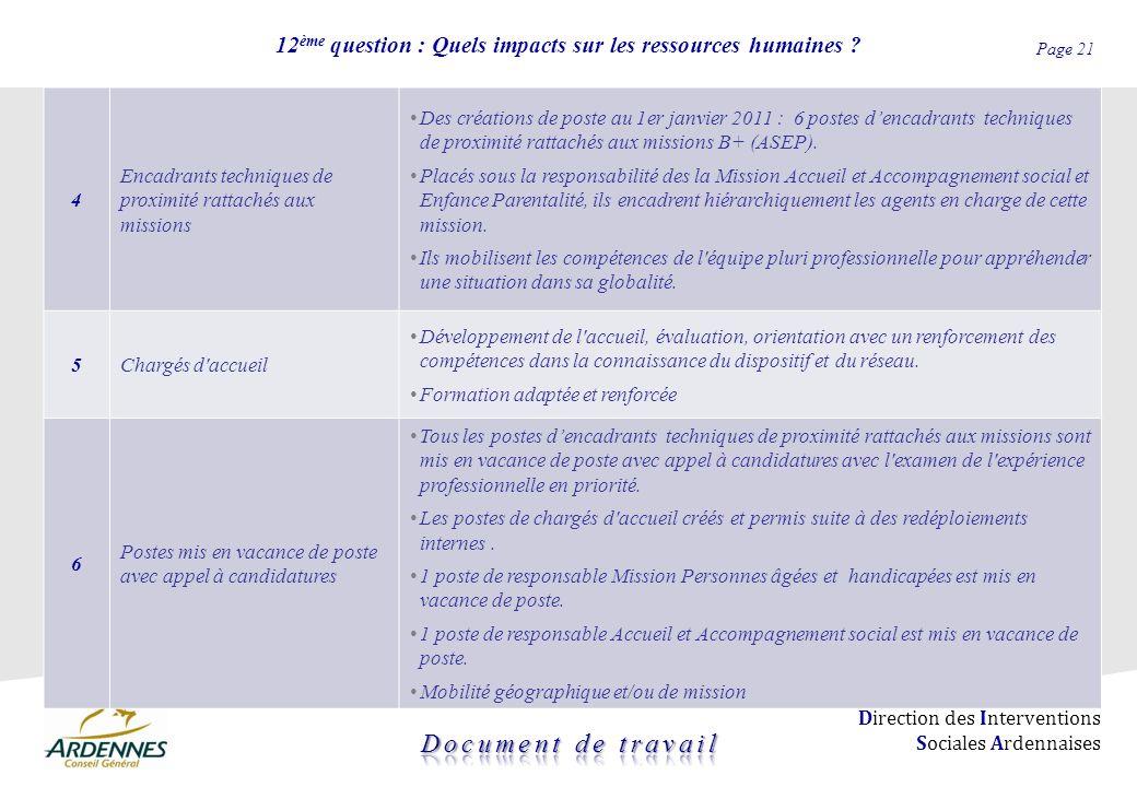 12ème question : Quels impacts sur les ressources humaines