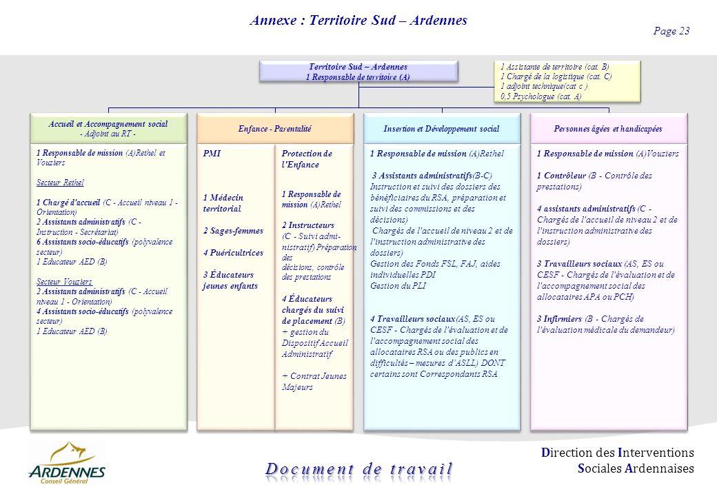 Annexe : Territoire Sud – Ardennes