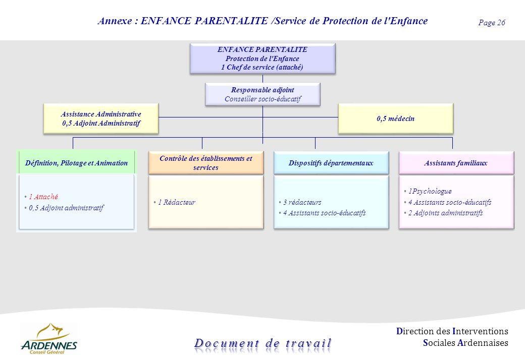 Annexe : ENFANCE PARENTALITE /Service de Protection de l Enfance