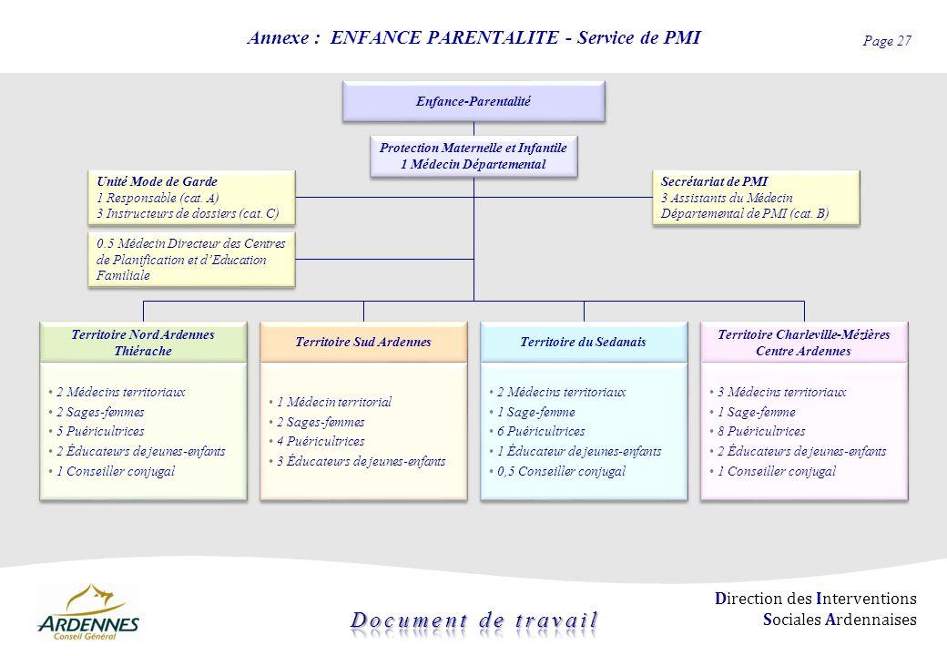 Annexe : ENFANCE PARENTALITE - Service de PMI