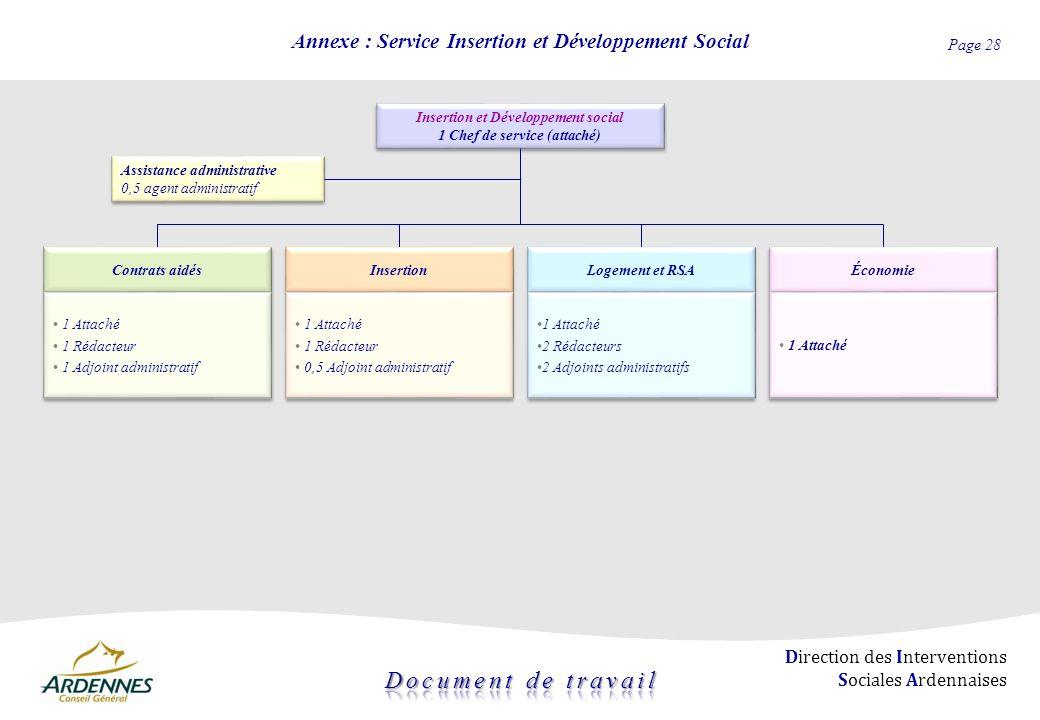 Annexe : Service Insertion et Développement Social