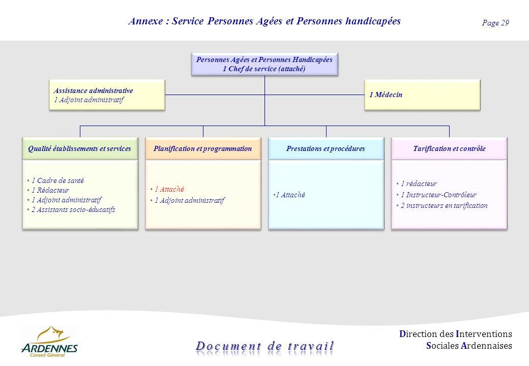 Annexe : Service Personnes Agées et Personnes handicapées