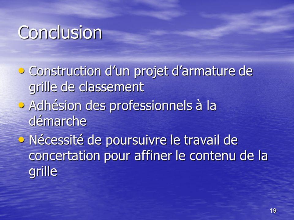 Conclusion Construction d'un projet d'armature de grille de classement