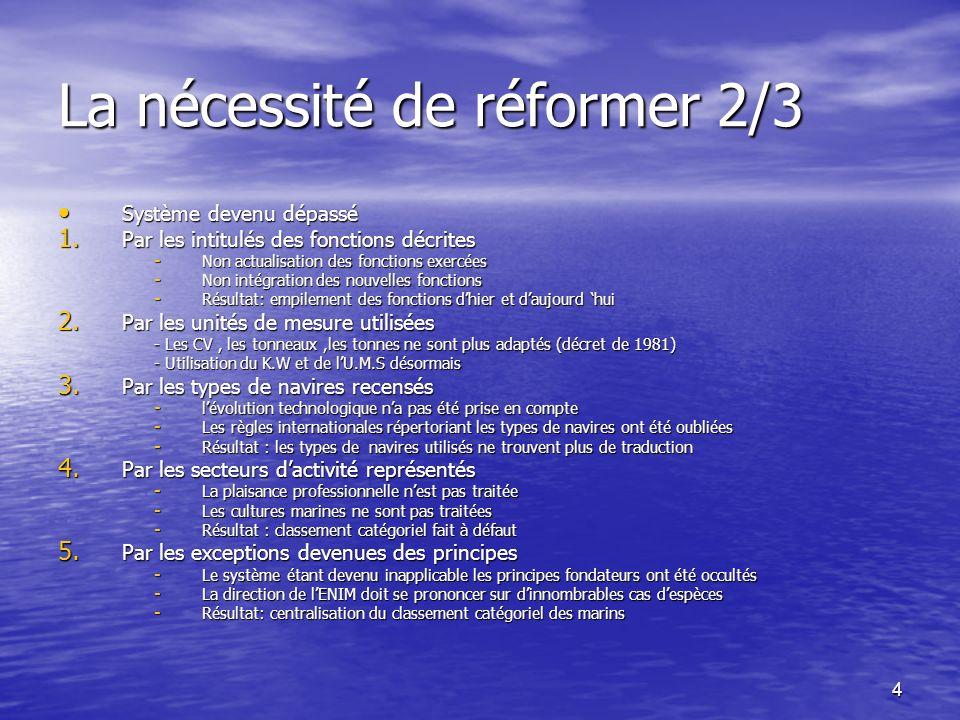 La nécessité de réformer 2/3