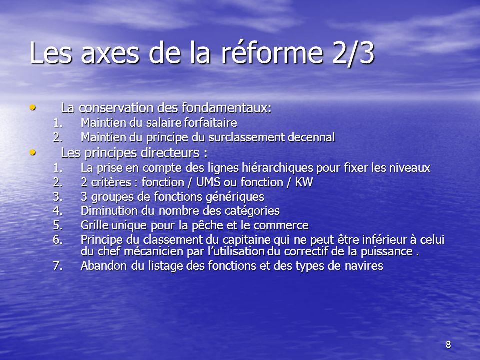 Les axes de la réforme 2/3 La conservation des fondamentaux: