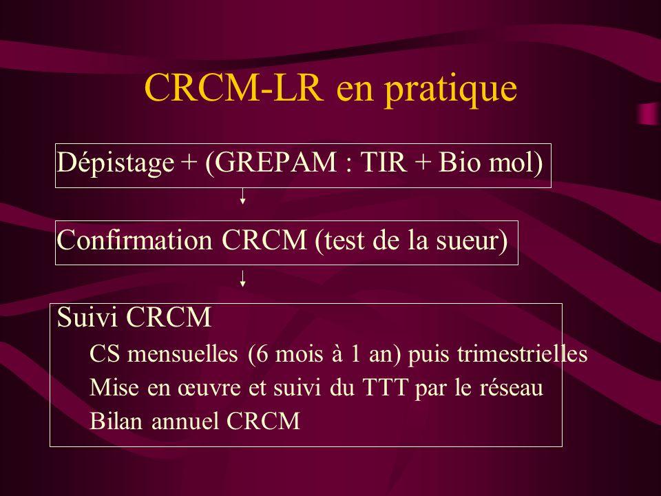 CRCM-LR en pratique Dépistage + (GREPAM : TIR + Bio mol)