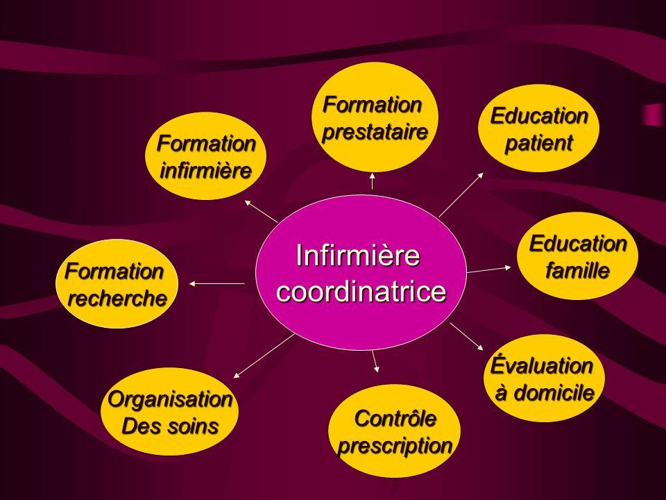 Infirmière coordinatrice Formation prestataire Education patient