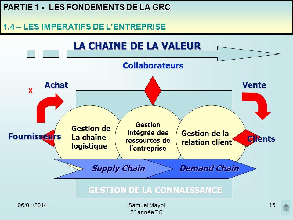 LA CHAINE DE LA VALEUR PARTIE 1 - LES FONDEMENTS DE LA GRC