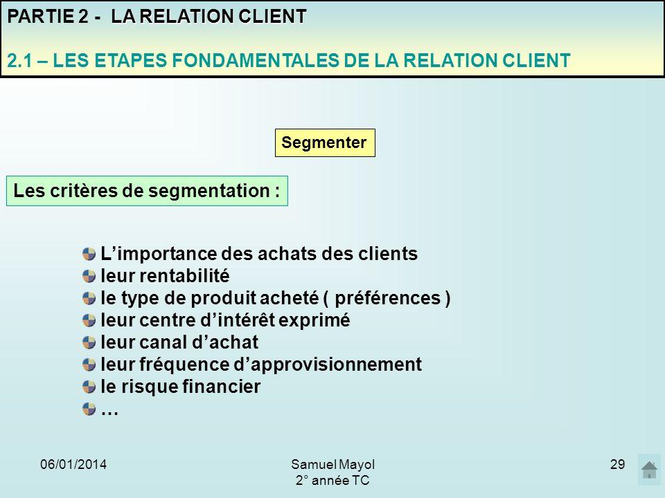 Les critères de segmentation :