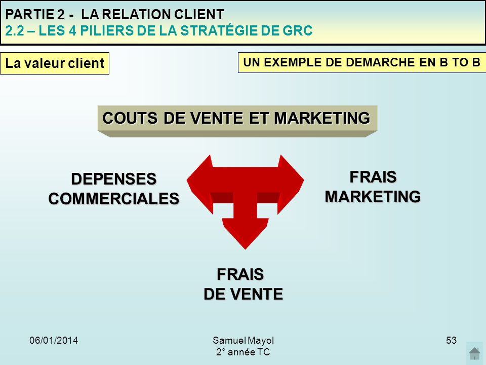 DEPENSES COMMERCIALES FRAIS MARKETING FRAIS DE VENTE