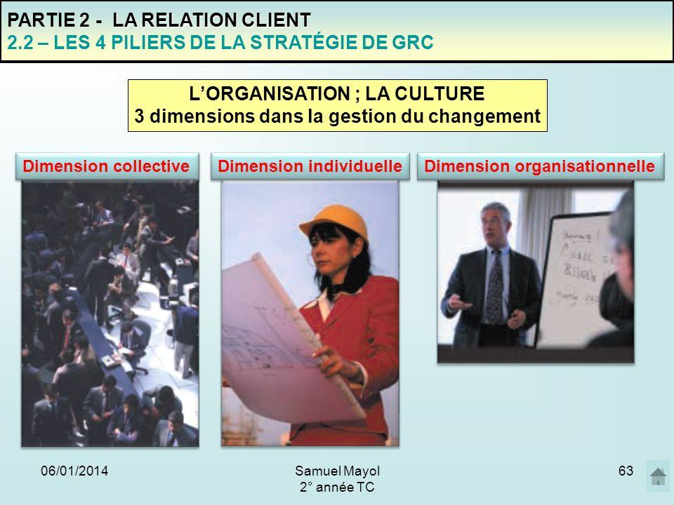 L'ORGANISATION ; LA CULTURE 3 dimensions dans la gestion du changement