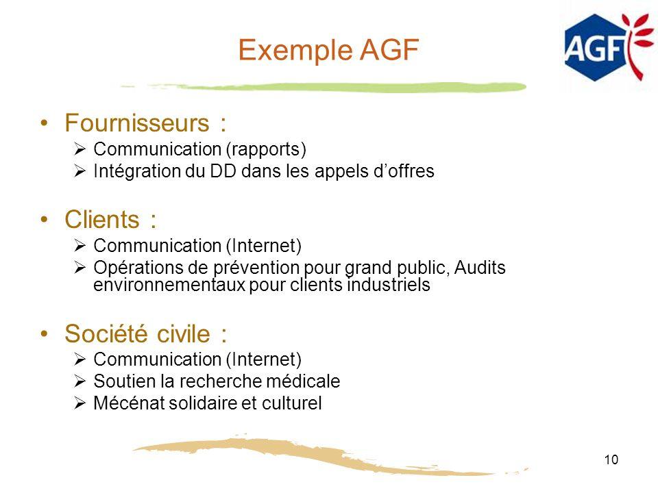 Exemple AGF Fournisseurs : Clients : Société civile :