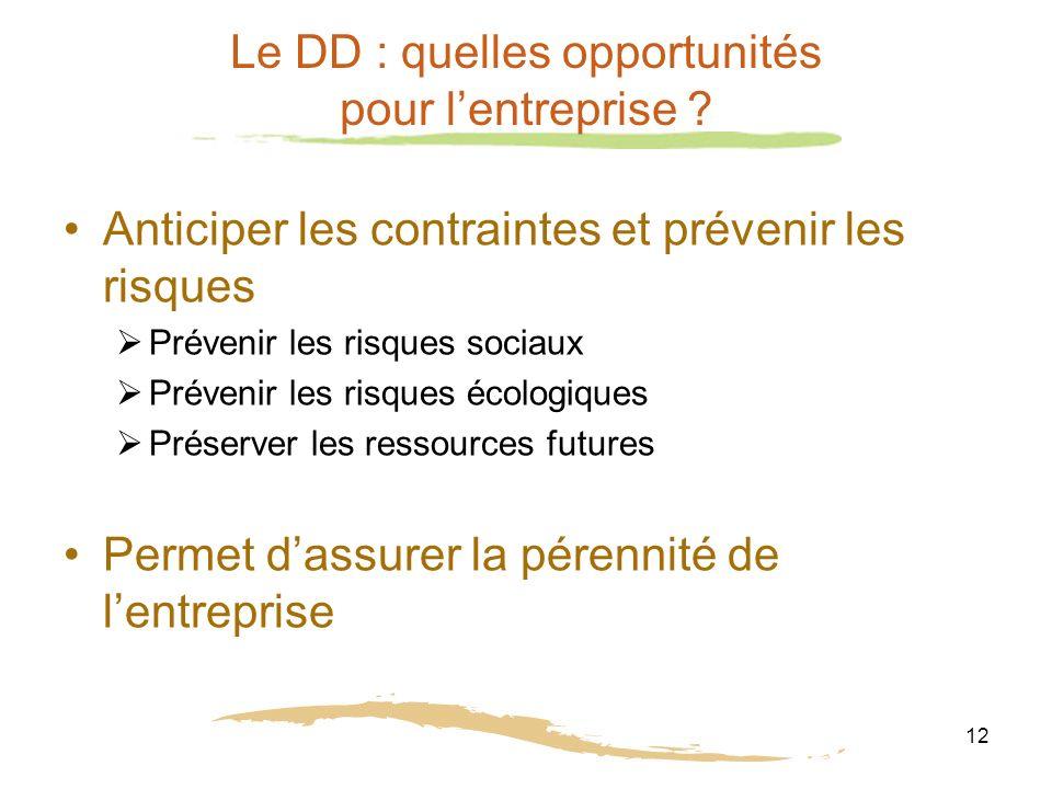 Le DD : quelles opportunités pour l'entreprise