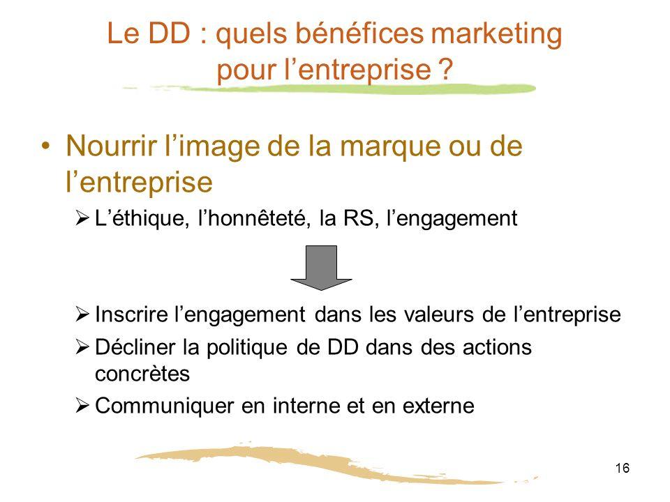 Le DD : quels bénéfices marketing pour l'entreprise