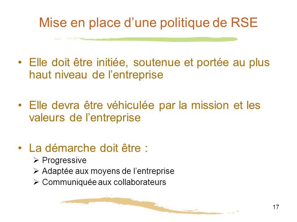 Mise en place d'une politique de RSE