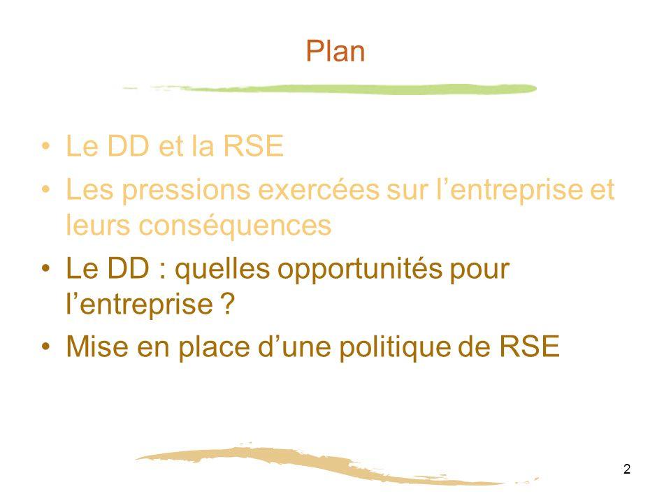 Plan Le DD et la RSE. Les pressions exercées sur l'entreprise et leurs conséquences. Le DD : quelles opportunités pour l'entreprise