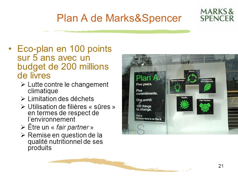 Plan A de Marks&Spencer