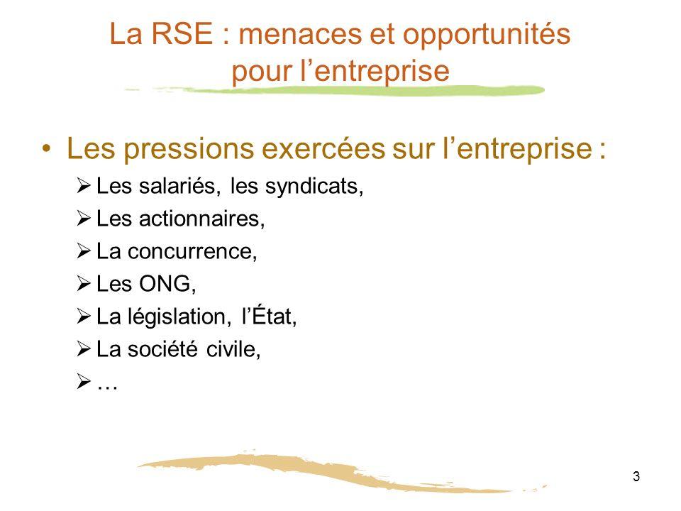 La RSE : menaces et opportunités pour l'entreprise
