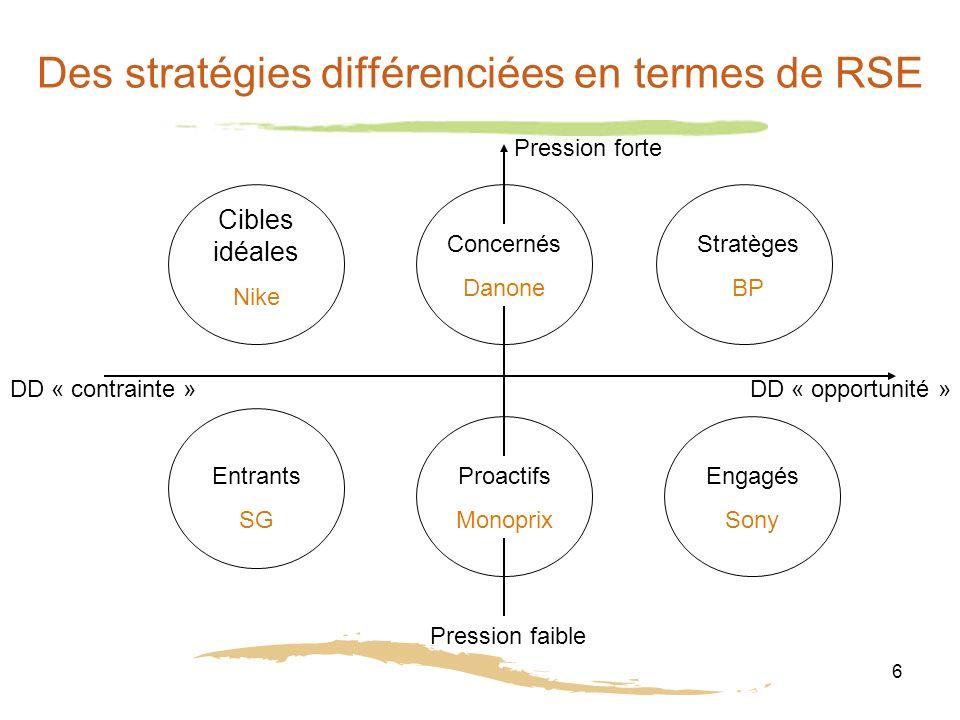 Des stratégies différenciées en termes de RSE
