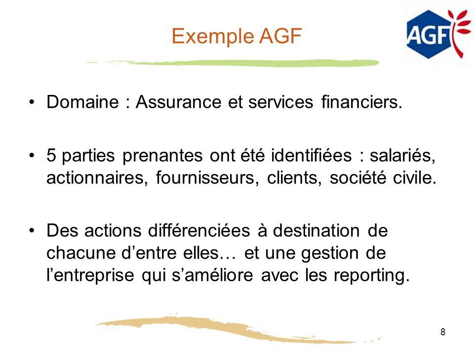 Exemple AGF Domaine : Assurance et services financiers.