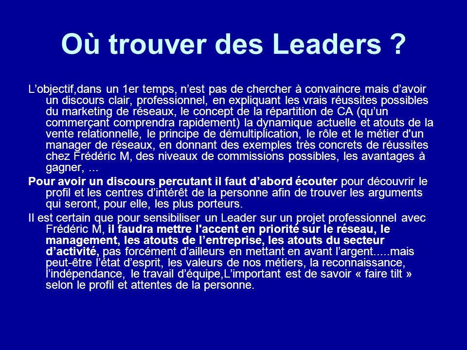 Où trouver des Leaders