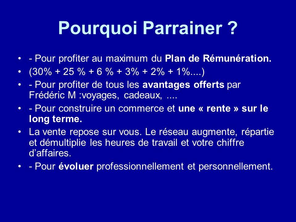 Pourquoi Parrainer - Pour profiter au maximum du Plan de Rémunération. (30% + 25 % + 6 % + 3% + 2% + 1%....)