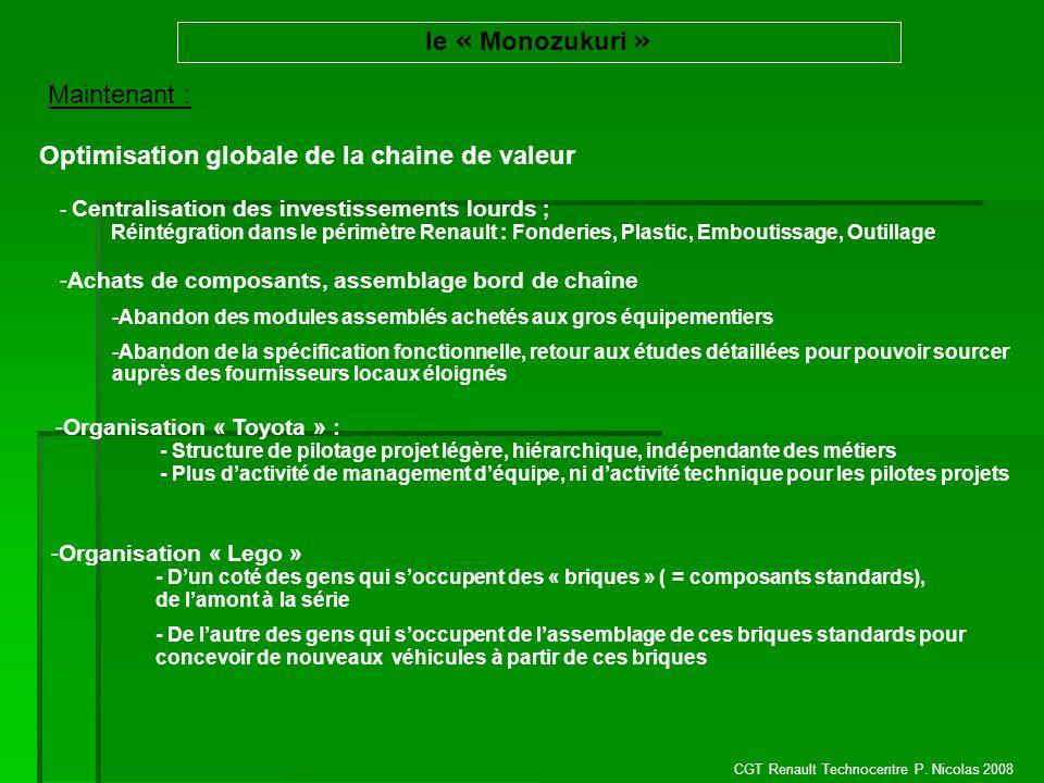 Optimisation globale de la chaine de valeur