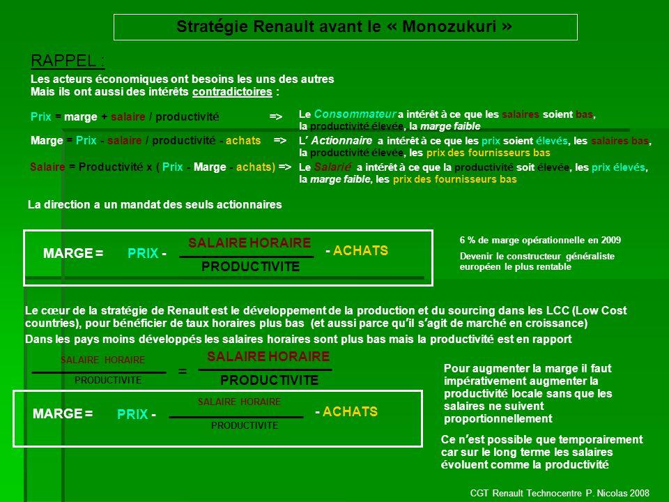 Stratégie Renault avant le « Monozukuri »