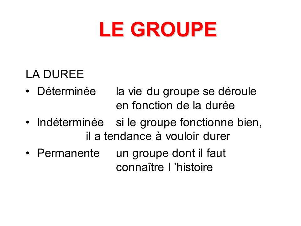 LE GROUPE LA DUREE. Déterminée la vie du groupe se déroule en fonction de la durée.